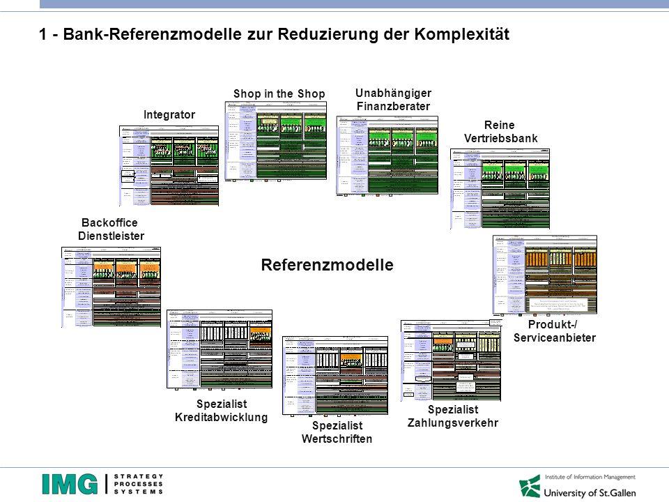 1 - Bank-Referenzmodelle zur Reduzierung der Komplexität Referenzmodelle Shop in the Shop Unabhängiger Finanzberater Reine Vertriebsbank Spezialist Za