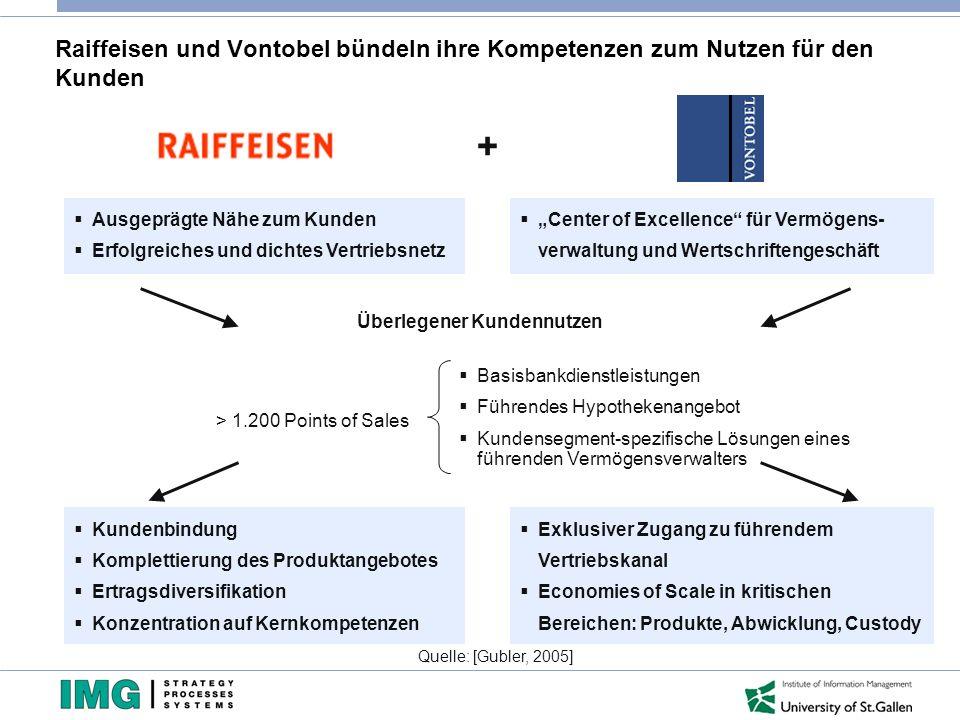 Raiffeisen und Vontobel bündeln ihre Kompetenzen zum Nutzen für den Kunden Ausgeprägte Nähe zum Kunden Erfolgreiches und dichtes Vertriebsnetz Center