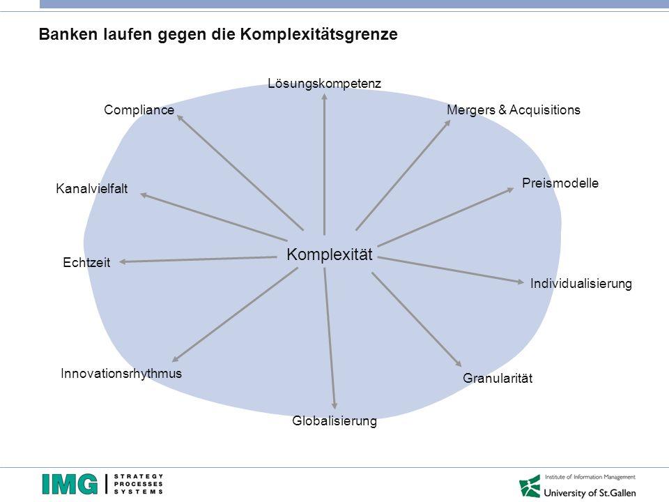 Komplexität Kundensegmentierung Streichen unnötiger Prozessvarianten Outsourcing Serviceorientierung Standardisierung Modularisierung Für Innovation die Komplexität reduzieren