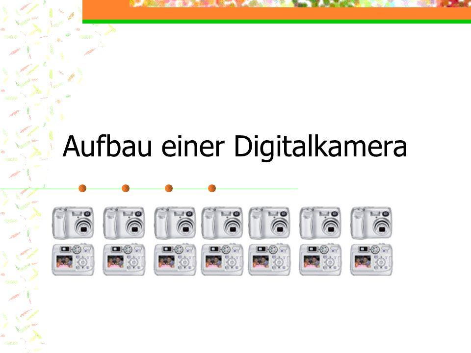 Aufbau einer Digitalkamera