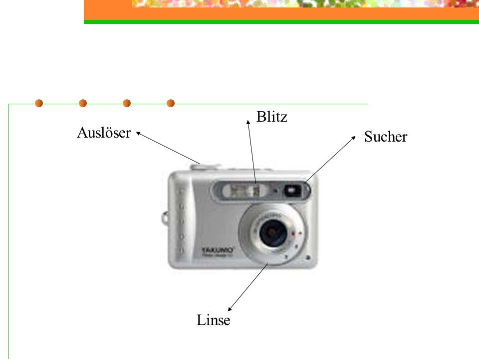 Bildschirm Menüwahl Zoom Auslöser Sucher