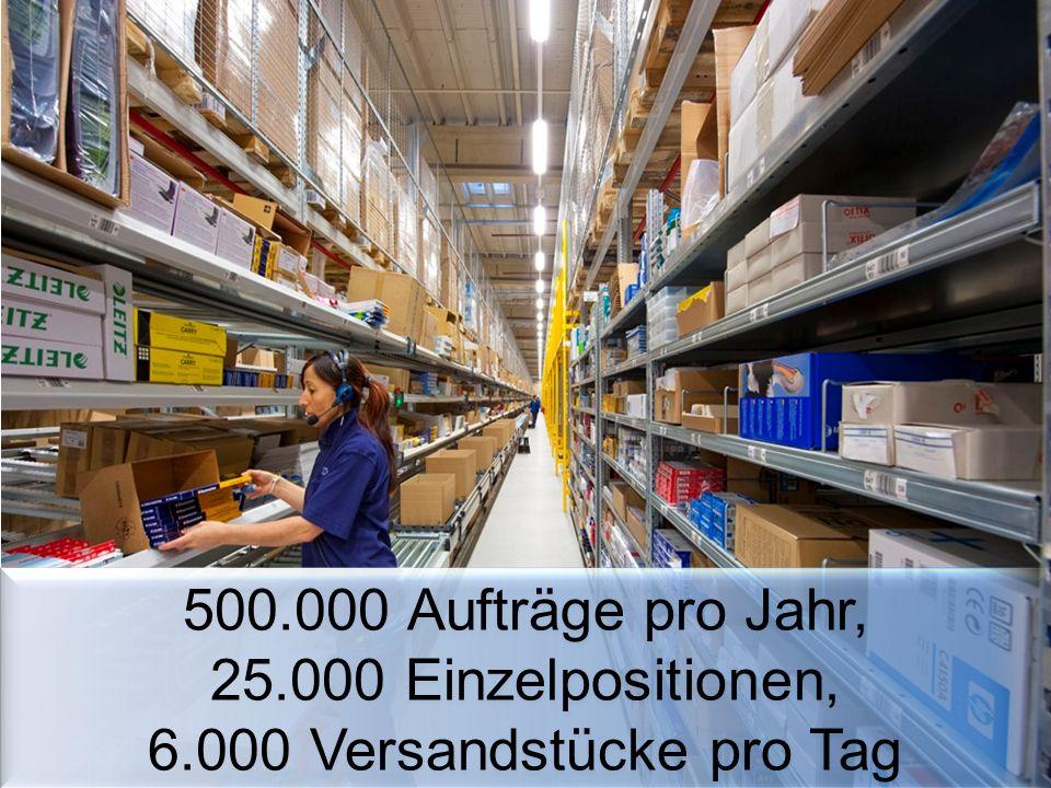 500.000 Aufträge pro Jahr, 25.000 Einzelpositionen, 6.000 Versandstücke pro Tag 500.000 Aufträge pro Jahr, 25.000 Einzelpositionen, 6.000 Versandstücke pro Tag