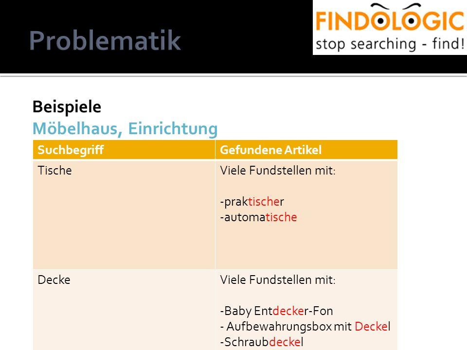 Beispiele Möbelhaus, Einrichtung SuchbegriffGefundene Artikel TischeViele Fundstellen mit: -praktischer -automatische DeckeViele Fundstellen mit: -Baby Entdecker-Fon - Aufbewahrungsbox mit Deckel -Schraubdeckel
