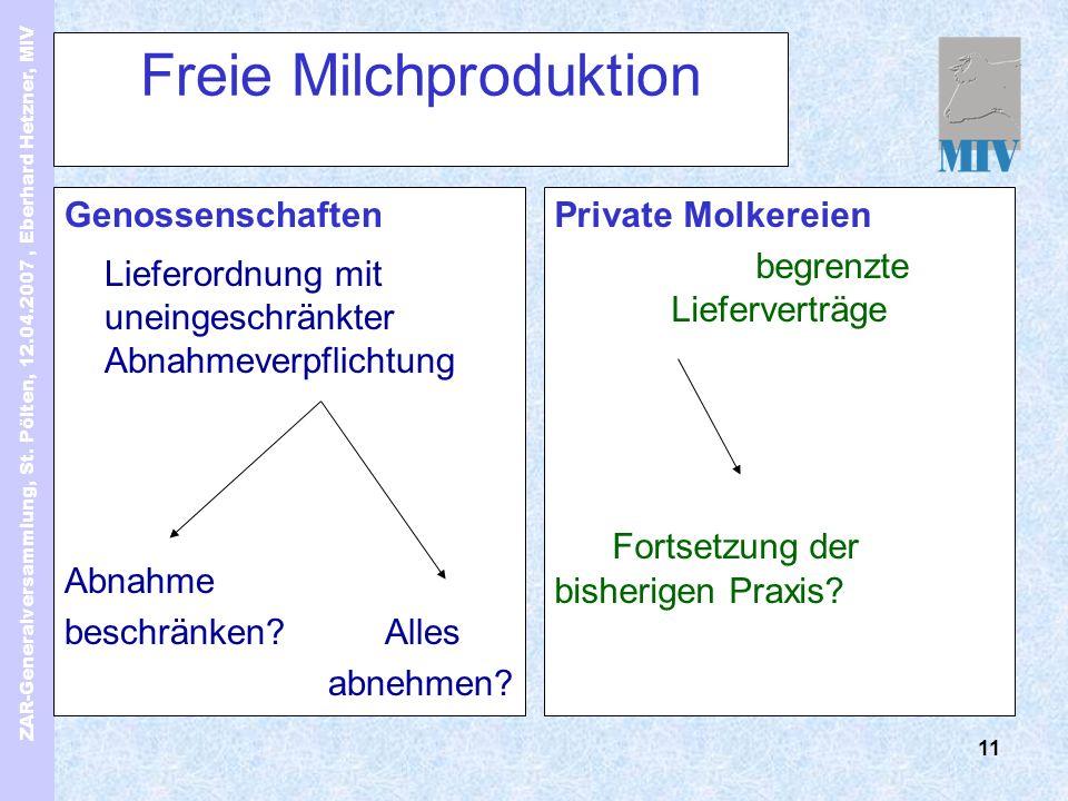 ZAR-Generalversammlung, St. Pölten, 12.04.2007, Eberhard Hetzner, MIV 11 Freie Milchproduktion Genossenschaften Lieferordnung mit uneingeschränkter Ab