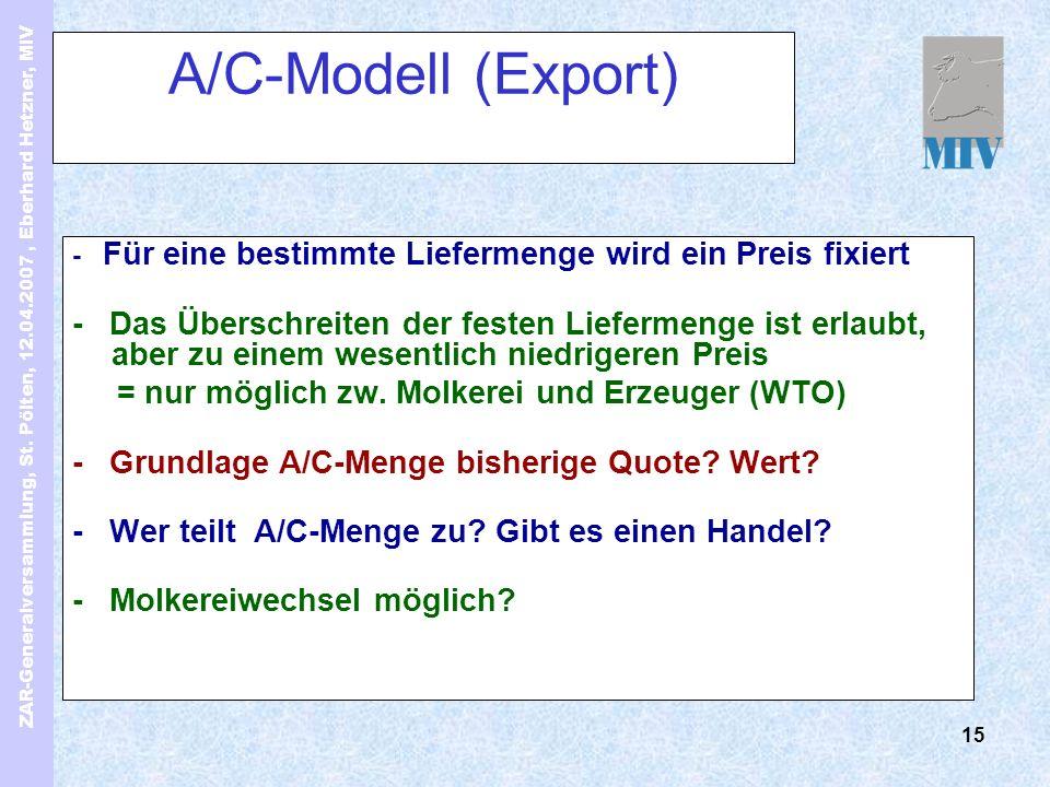ZAR-Generalversammlung, St. Pölten, 12.04.2007, Eberhard Hetzner, MIV 15 A/C-Modell (Export) - Für eine bestimmte Liefermenge wird ein Preis fixiert -
