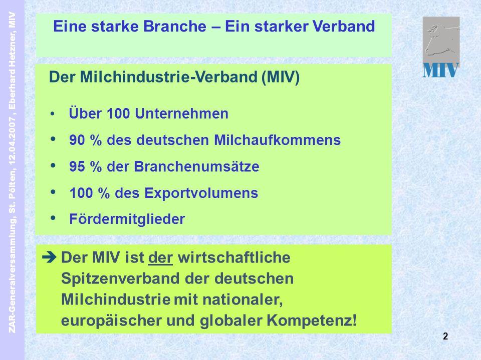 ZAR-Generalversammlung, St. Pölten, 12.04.2007, Eberhard Hetzner, MIV 2 Der Milchindustrie-Verband (MIV) Über 100 Unternehmen 90 % des deutschen Milch