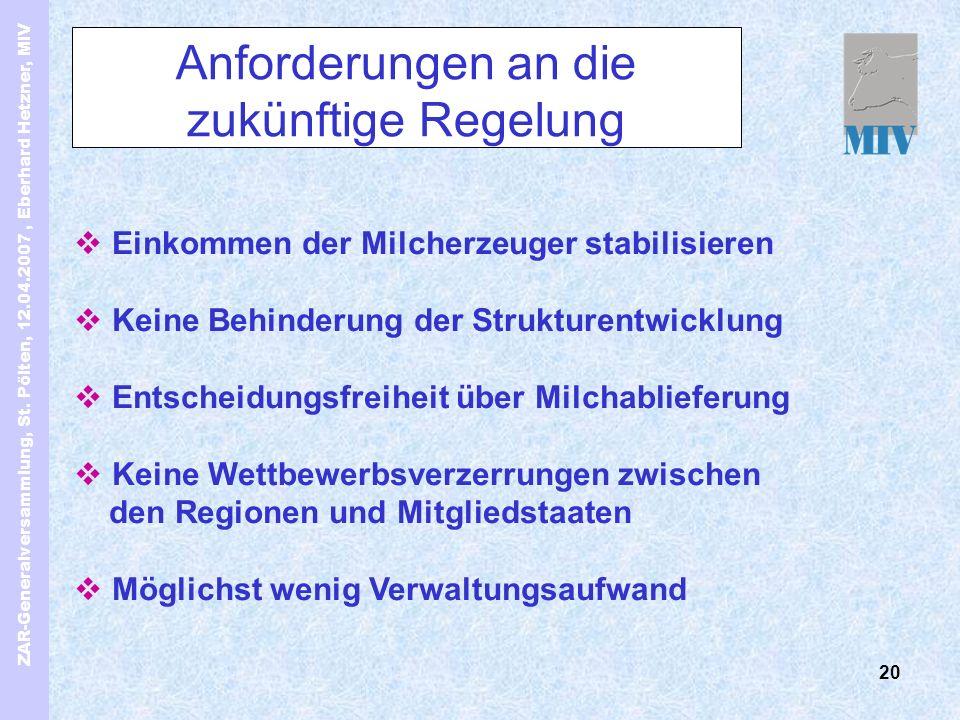 ZAR-Generalversammlung, St. Pölten, 12.04.2007, Eberhard Hetzner, MIV 20 Einkommen der Milcherzeuger stabilisieren Keine Behinderung der Strukturentwi