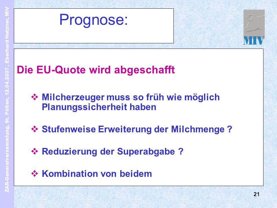 ZAR-Generalversammlung, St. Pölten, 12.04.2007, Eberhard Hetzner, MIV 21 Prognose: Die EU-Quote wird abgeschafft Milcherzeuger muss so früh wie möglic