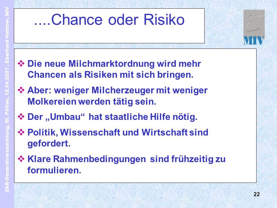 ZAR-Generalversammlung, St. Pölten, 12.04.2007, Eberhard Hetzner, MIV 22....Chance oder Risiko Die neue Milchmarktordnung wird mehr Chancen als Risike