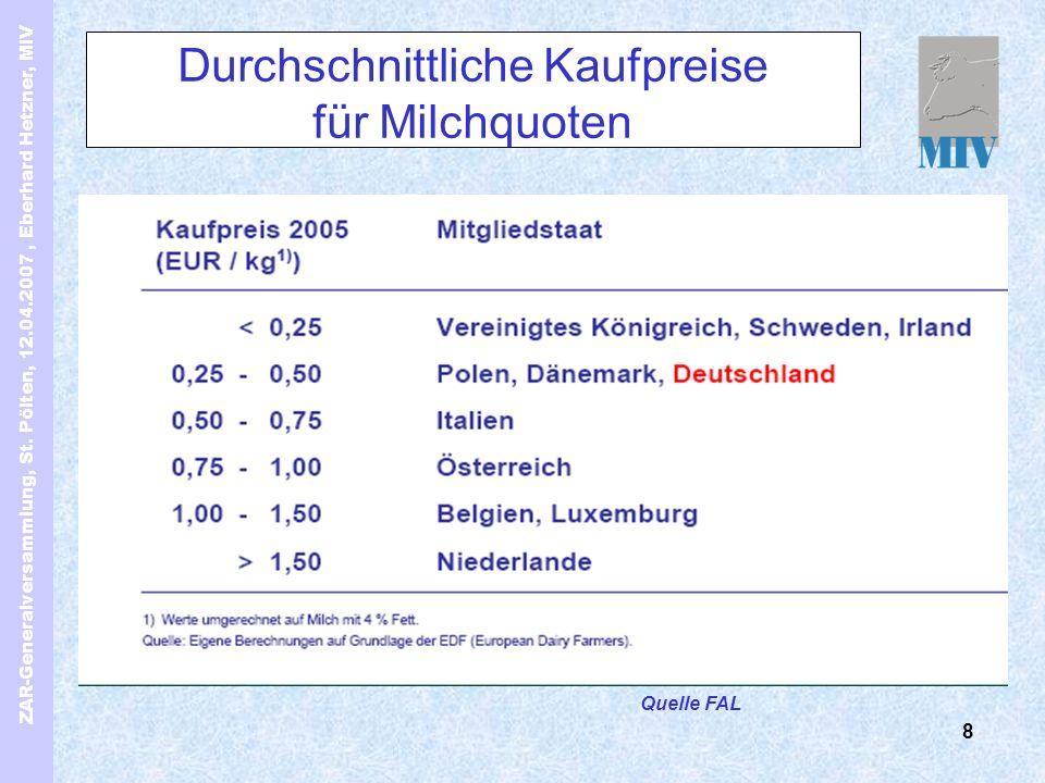 ZAR-Generalversammlung, St. Pölten, 12.04.2007, Eberhard Hetzner, MIV 8 Durchschnittliche Kaufpreise für Milchquoten Quelle FAL