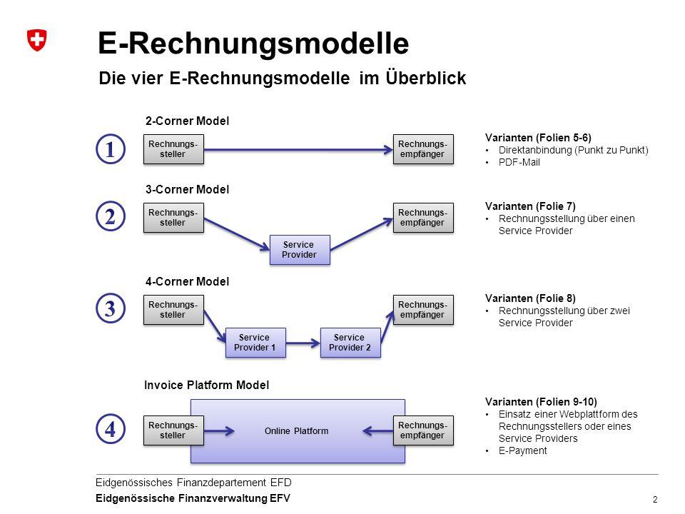2 Eidgenössisches Finanzdepartement EFD Eidgenössische Finanzverwaltung EFV E-Rechnungsmodelle Die vier E-Rechnungsmodelle im Überblick 2-Corner Model 3-Corner Model Rechnungs- steller Rechnungs- steller Rechnungs- empfänger Rechnungs- empfänger Rechnungs- steller Rechnungs- steller Rechnungs- empfänger Rechnungs- empfänger Service Provider Service Provider Varianten (Folien 5-6) Direktanbindung (Punkt zu Punkt) PDF-Mail Varianten (Folie 7) Rechnungsstellung über einen Service Provider 4-Corner Model Rechnungs- steller Rechnungs- steller Rechnungs- empfänger Rechnungs- empfänger Service Provider 2 Service Provider 2 Varianten (Folie 8) Rechnungsstellung über zwei Service Provider Service Provider 1 Service Provider 1 Online Platform Invoice Platform Model Rechnungs- steller Rechnungs- steller Rechnungs- empfänger Rechnungs- empfänger Varianten (Folien 9-10) Einsatz einer Webplattform des Rechnungsstellers oder eines Service Providers E-Payment