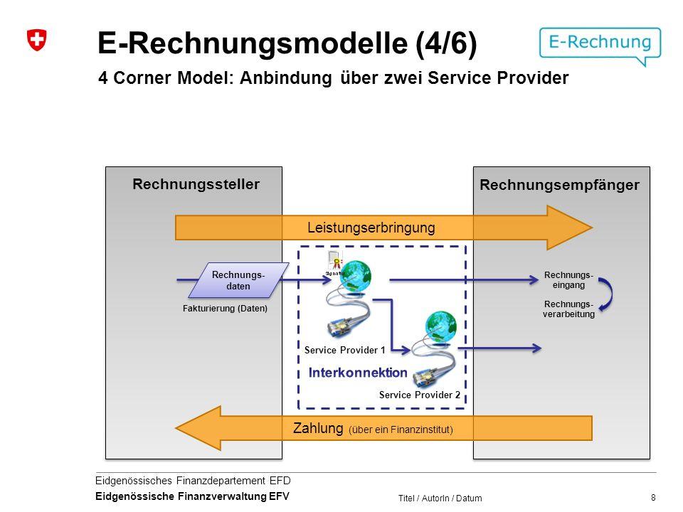 8 Eidgenössisches Finanzdepartement EFD Eidgenössische Finanzverwaltung EFV Leistungserbringung Zahlung (über ein Finanzinstitut) Rechnungs- eingang Rechnungssteller Rechnungsempfänger Titel / AutorIn / Datum E-Rechnungsmodelle (4/6) 4 Corner Model: Anbindung über zwei Service Provider Rechnungs- verarbeitung Fakturierung (Daten) Rechnungs- daten Service Provider 1 Service Provider 2