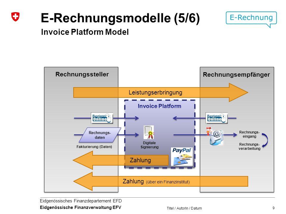 10 Eidgenössisches Finanzdepartement EFD Eidgenössische Finanzverwaltung EFV Leistungserbringung / Lieferung Zahlung (über ein Finanzinstitut) Rechnungs- eingang Rechnungssteller Rechnungsempfänger E-Rechnungsmodelle (6/6) E-Payment Rechnungs- verarbeitung Pflege E-Shop E-Shop Daten Digitale Signierung Zahlung Titel / AutorIn / Datum Bestellung