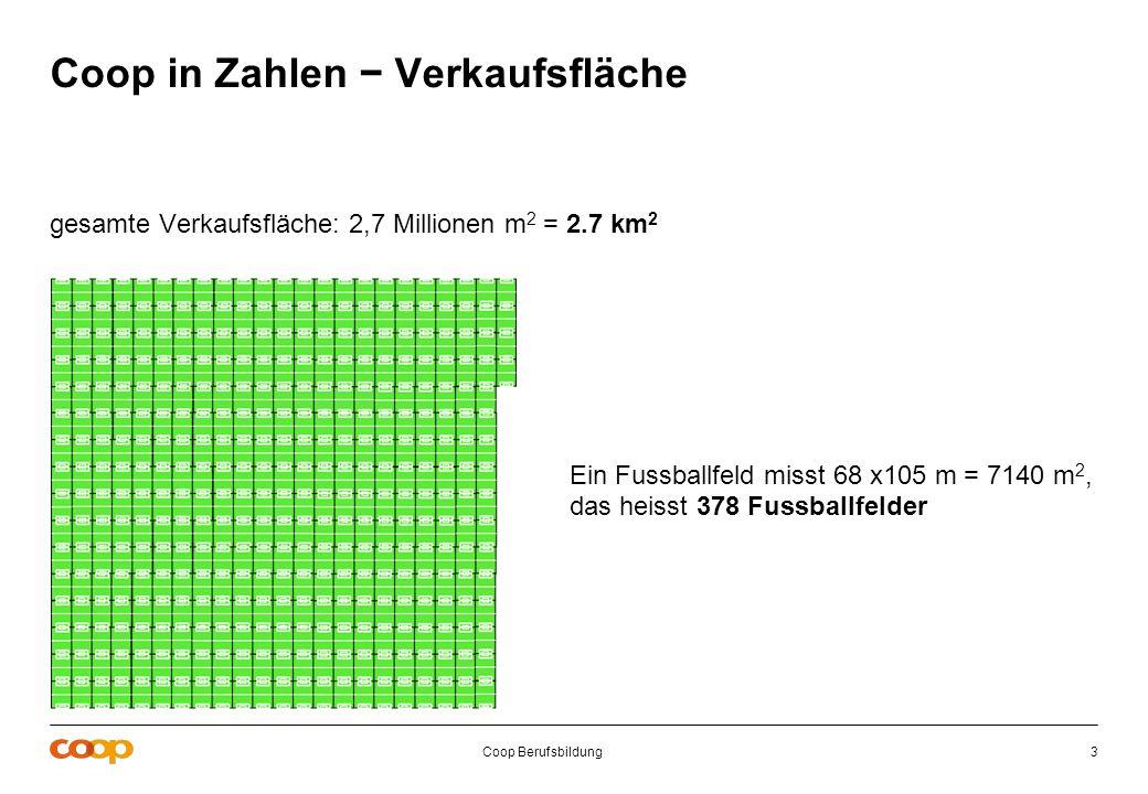 Coop Berufsbildung3 Coop in Zahlen Verkaufsfläche gesamte Verkaufsfläche: 2,7 Millionen m 2 = 2.7 km 2 Ein Fussballfeld misst 68 x105 m = 7140 m 2, da