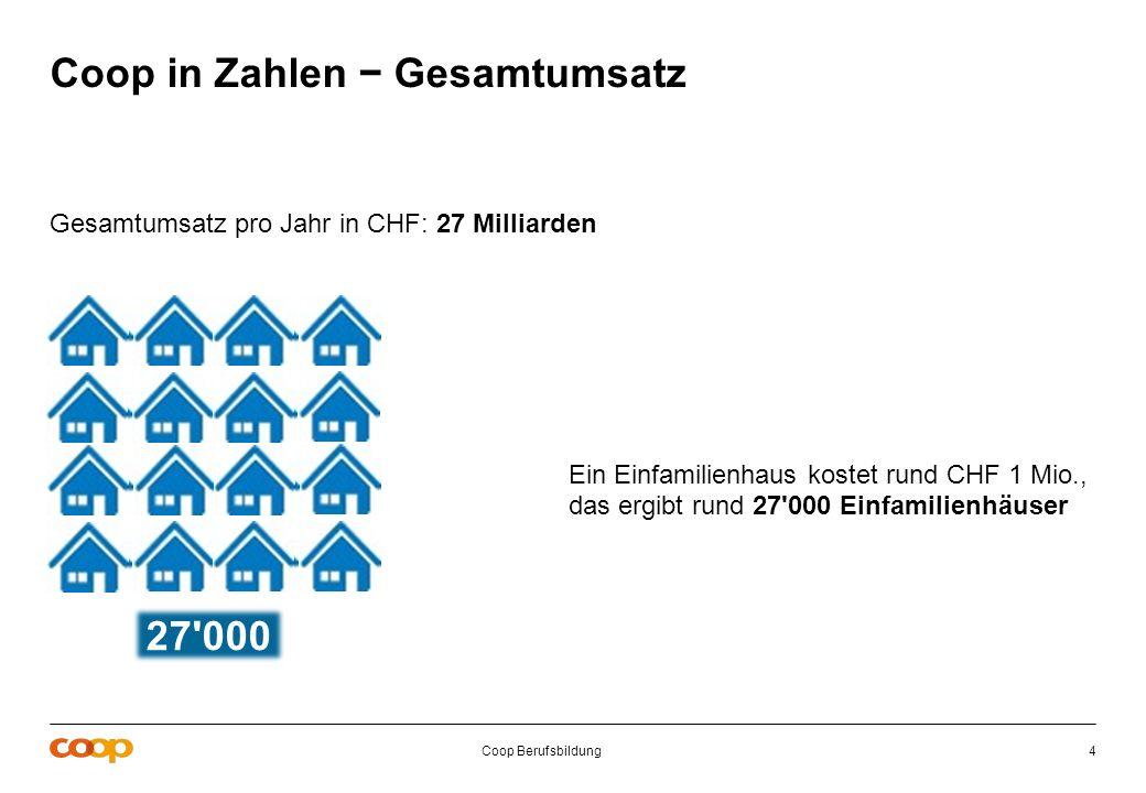 Coop Berufsbildung4 Coop in Zahlen Gesamtumsatz Gesamtumsatz pro Jahr in CHF: 27 Milliarden Ein Einfamilienhaus kostet rund CHF 1 Mio., das ergibt run
