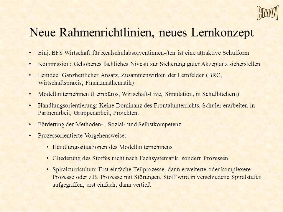 Neue Rahmenrichtlinien, neues Lernkonzept Einj.
