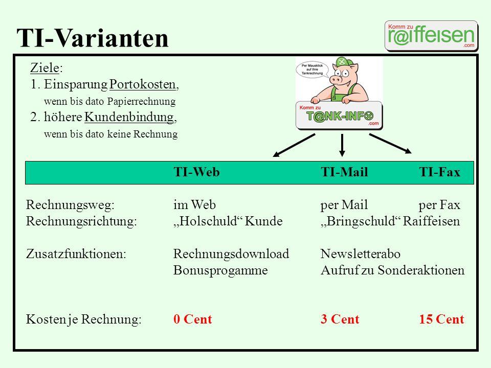 TI-Varianten TI-WebTI-MailTI-Fax Rechnungsweg:im Webper Mailper Fax Rechnungsrichtung:Holschuld KundeBringschuld Raiffeisen Zusatzfunktionen:Rechnungs