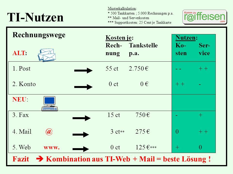 Musterkalkulation: * 500 Tankkarten ; 5.000 Rechnungen p.a. ** Mail- und Serverkosten *** Supportkosten: 25 Cent je Tankkarte TI-Nutzen Kosten je:Nutz