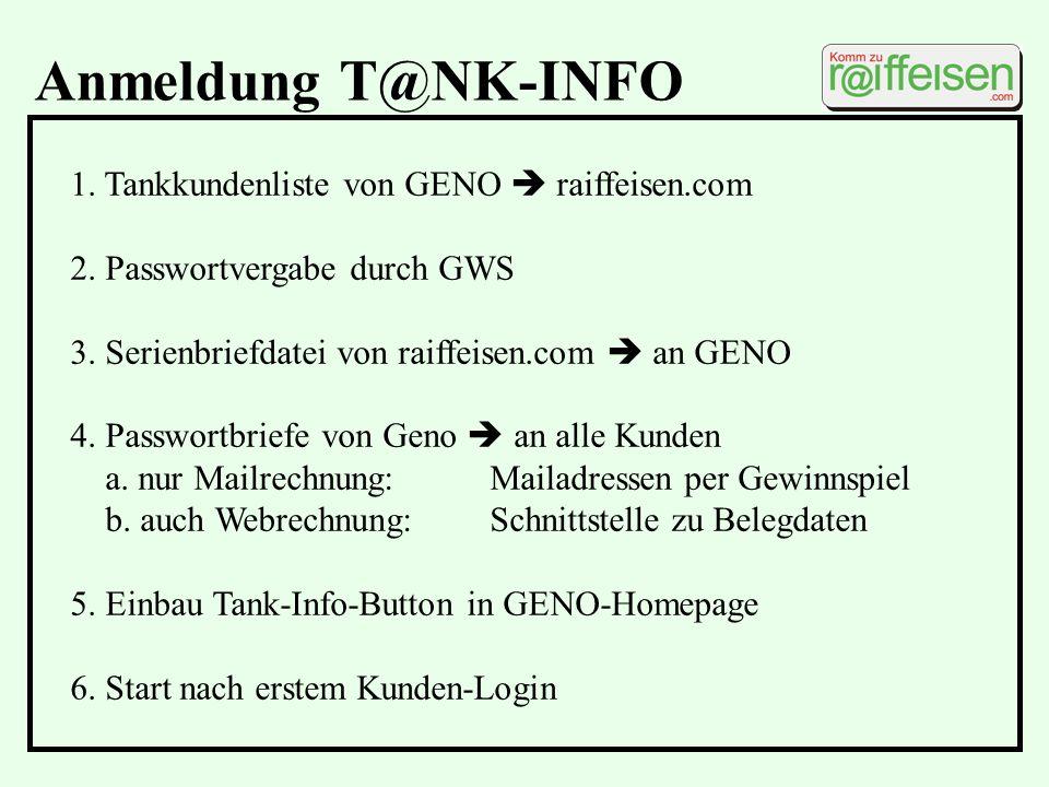 Anmeldung T@NK-INFO 1. Tankkundenliste von GENO raiffeisen.com 2. Passwortvergabe durch GWS 3. Serienbriefdatei von raiffeisen.com an GENO 4. Passwort