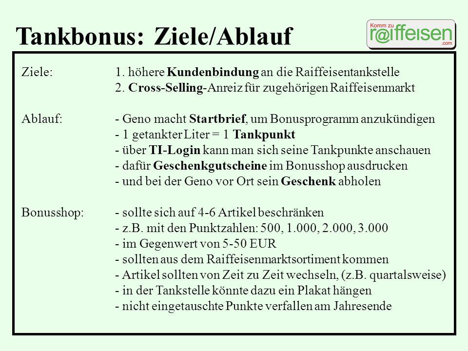 Tankbonus: Ziele/Ablauf Ziele: 1. höhere Kundenbindung an die Raiffeisentankstelle 2. Cross-Selling-Anreiz für zugehörigen Raiffeisenmarkt Ablauf: - G