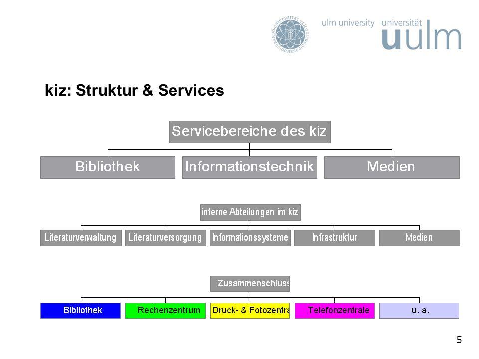 6 kiz: Struktur der WWW-Seiten kiz-homepage: http://www.uni-ulm.de/einrichtungen/kizhttp://www.uni-ulm.de/einrichtungen/kiz Bibliothek Informationstechnik Medien ----------- Struktur & Organisation ----------- Wichtige Links (allgemein und zu den Servicebereichen) ----------- Aktuelle Meldungen