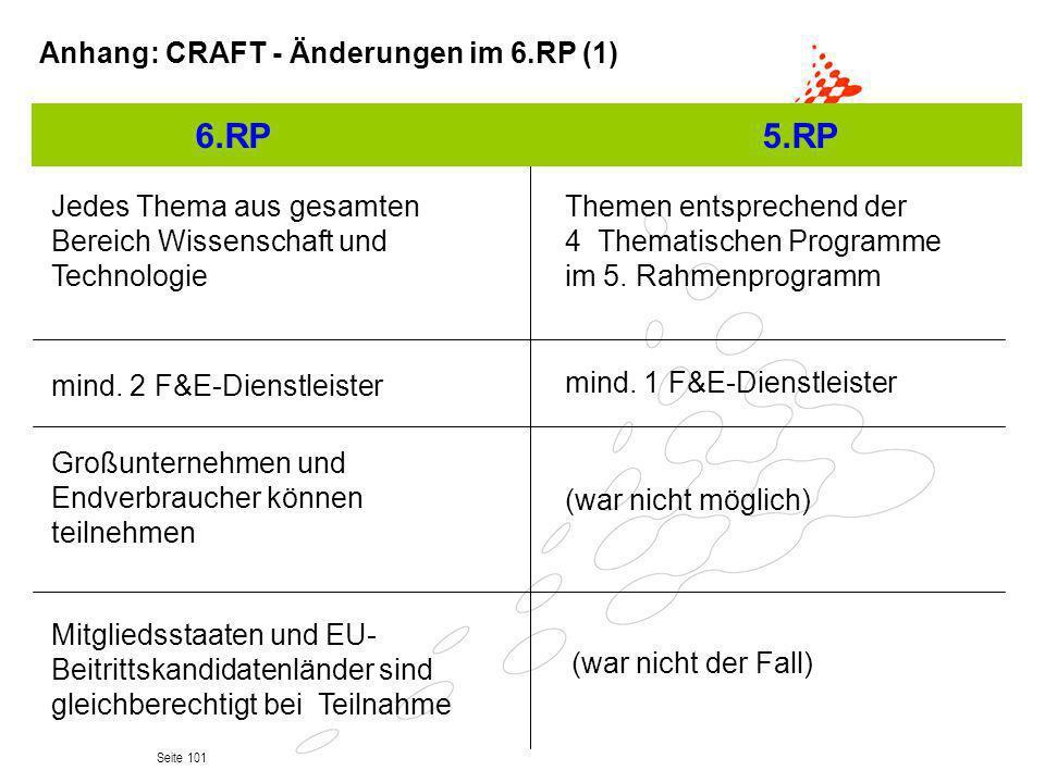 Seite 101 Anhang: CRAFT - Änderungen im 6.RP (1) 6.RP 5.RP Jedes Thema aus gesamten Bereich Wissenschaft und Technologie mind. 2 F&E-Dienstleister Gro
