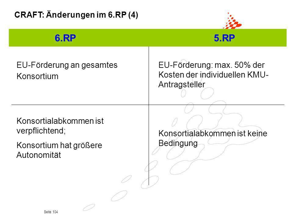 Seite 104 CRAFT: Änderungen im 6.RP (4) EU-Förderung an gesamtes Konsortium Konsortialabkommen ist verpflichtend; Konsortium hat größere Autonomität E
