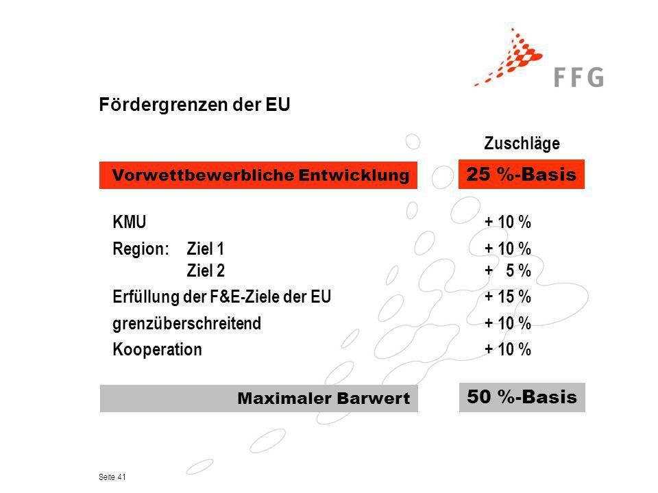 Seite 41 Fördergrenzen der EU Zuschläge KMU+ 10 % Region: Ziel 1 + 10 % Ziel 2 + 5 % Erfüllung der F&E-Ziele der EU+ 15 % grenzüberschreitend+ 10 % Ko