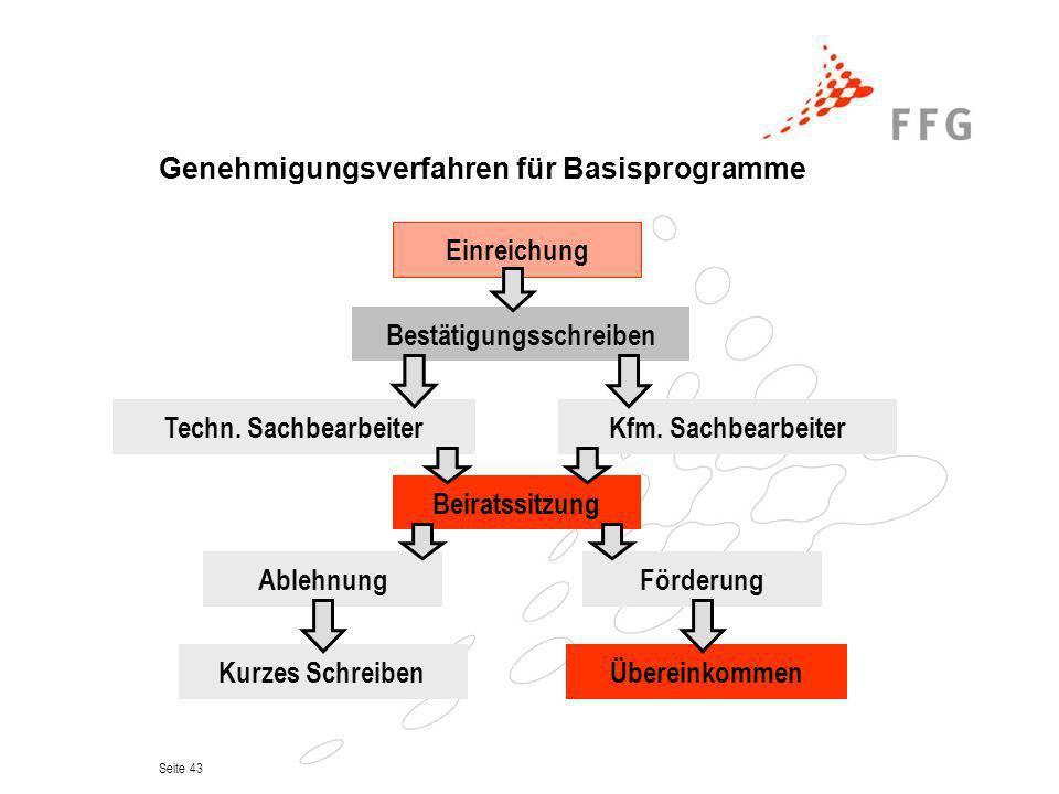 Seite 43 Genehmigungsverfahren für Basisprogramme Einreichung Bestätigungsschreiben Techn. Sachbearbeiter Beiratssitzung Förderung Kurzes SchreibenÜbe