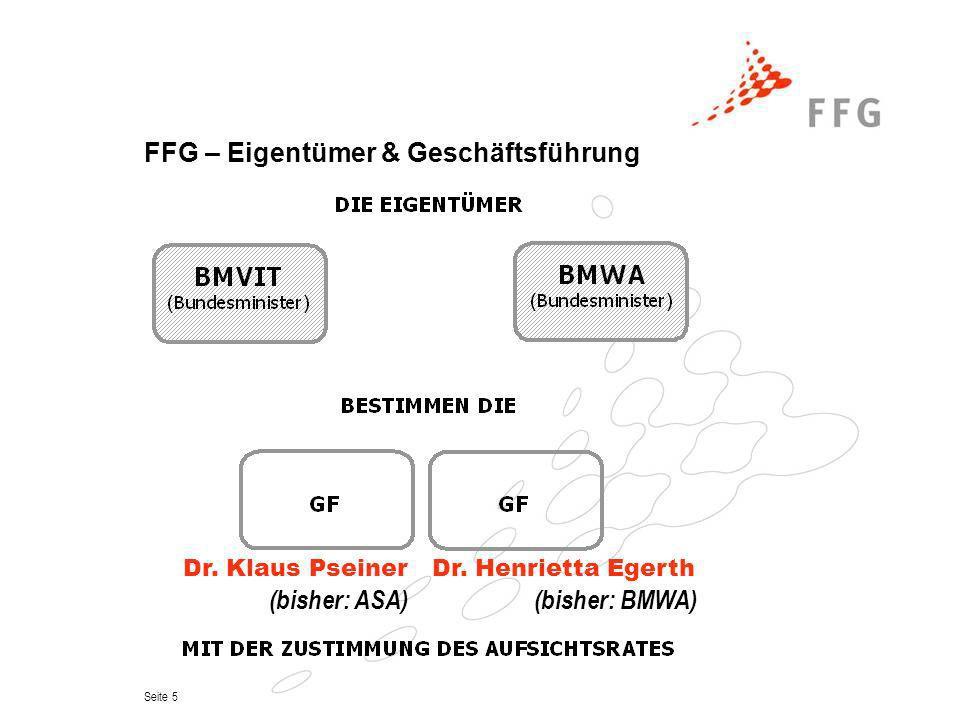 Seite 6 FFG - Aufsichtsrat RFT RFT FWF nur beratend – ohne Stimmrecht RFT: Vorsitzender + Stellvertreter FWF: Vorsitzender des Aufsichtsrates BMVIT (Vorsitz) unternehmerische Erfahrung ist Voraussetzung unternehmerische Erfahrung ist Voraussetzung BMVITBMWA BMF IVWKÖBAK BMVIT BMWA BMVIT BMWA Betriebsratsvertreter BMBWK (Vorsitz-Stv.)
