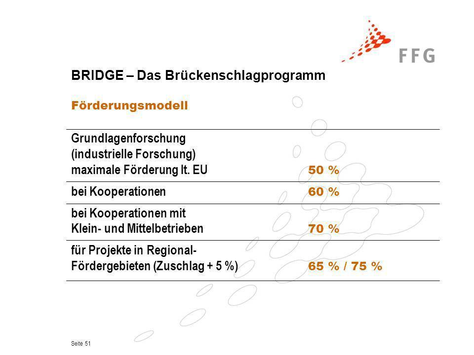 Seite 51 BRIDGE – Das Brückenschlagprogramm Förderungsmodell Grundlagenforschung (industrielle Forschung) maximale Förderung lt. EU 50 % bei Kooperati
