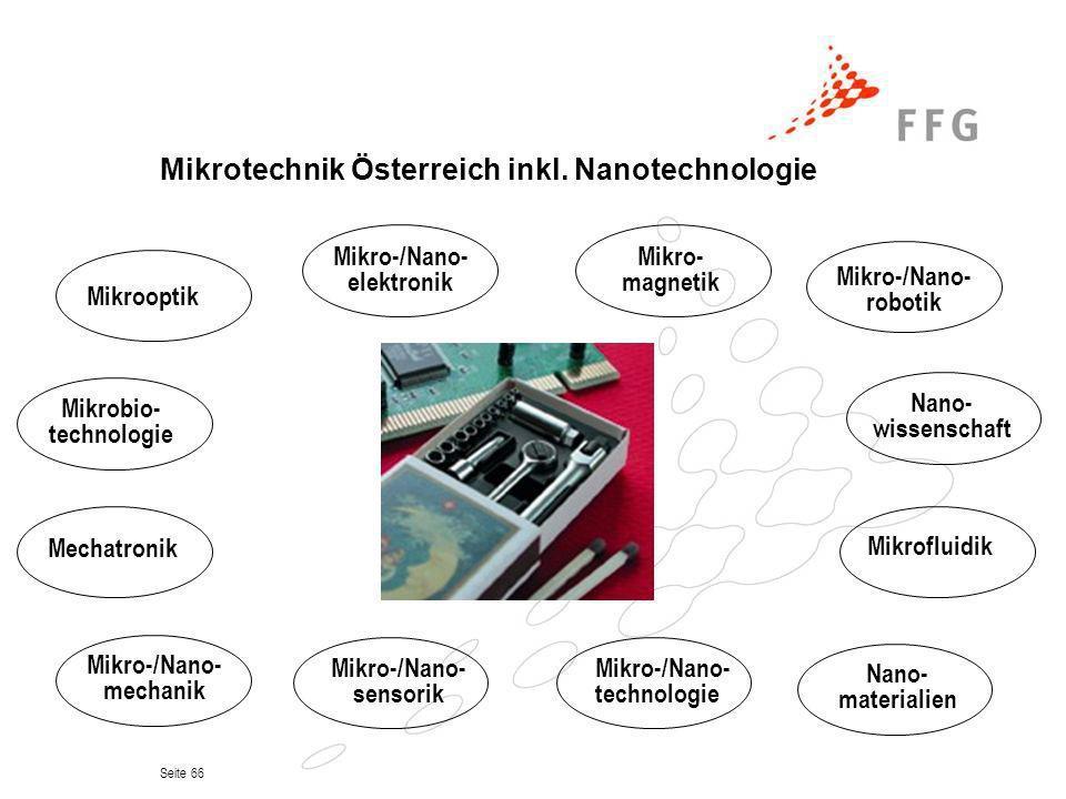 Seite 66 Mikrotechnik Österreich inkl. Nanotechnologie Mikro-/Nano- elektronik Mikrooptik Mikrobio- technologie Mechatronik Mikro-/Nano- mechanik Mikr