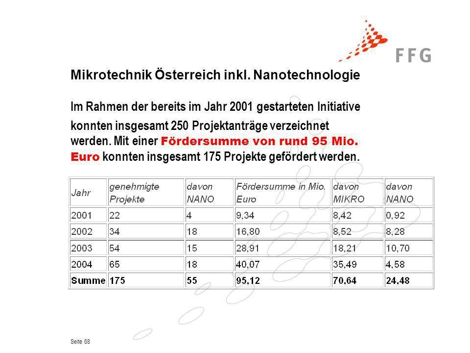 Seite 68 Mikrotechnik Österreich inkl. Nanotechnologie Im Rahmen der bereits im Jahr 2001 gestarteten Initiative konnten insgesamt 250 Projektanträge
