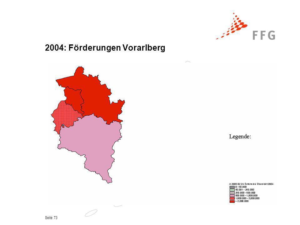 Seite 73 2004: Förderungen Vorarlberg