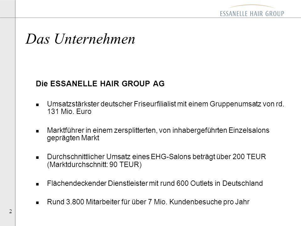 2 Die ESSANELLE HAIR GROUP AG n Umsatzstärkster deutscher Friseurfilialist mit einem Gruppenumsatz von rd. 131 Mio. Euro n Marktführer in einem zerspl