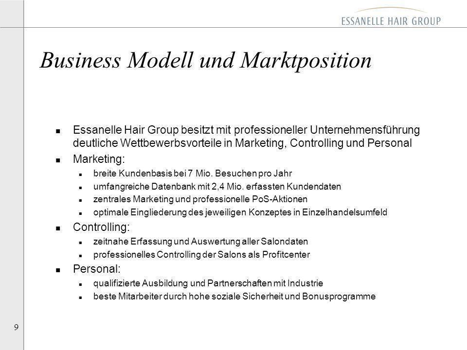 9 n Essanelle Hair Group besitzt mit professioneller Unternehmensführung deutliche Wettbewerbsvorteile in Marketing, Controlling und Personal n Market