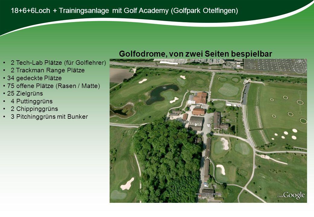 18+6+6Loch + Trainingsanlage mit Golf Academy (Golfpark Otelfingen) Golfodrome, von zwei Seiten bespielbar 2 Tech-Lab Plätze (für Golflehrer) 2 Trackm