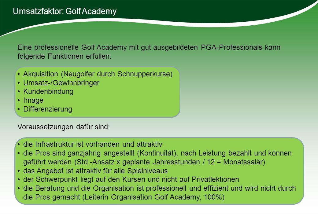 Umsatzfaktor: Golf Academy Eine professionelle Golf Academy mit gut ausgebildeten PGA-Professionals kann folgende Funktionen erfüllen: Akquisition (Ne