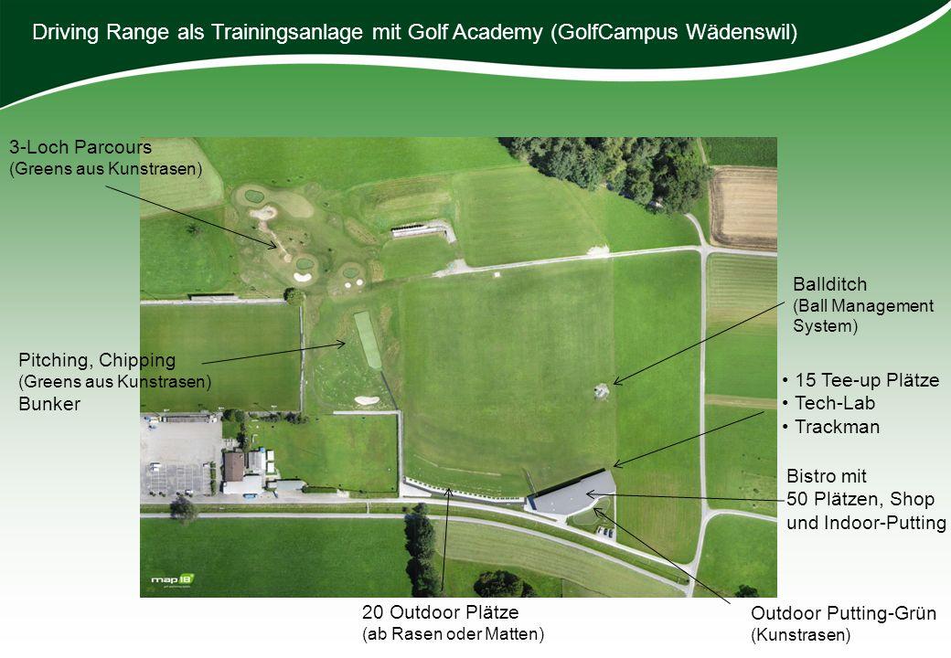 Welche Art Golfanlage haben Sie und welches sind Ihre Hauptkunden.