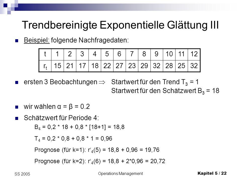 Operations ManagementKapitel 5 / 23 SS 2005 Trendbereinigte Exponentielle Glättung IV Schätzwert für Periode 6: B 6 = 0,2 * 27 + 0,8 [20,21 + 1,05] = 22,41 T 6 = 0,2 * 2,2 + 0,8 * 1,05 = 1,28 Prognose (für k=1): r 6 (7) = 22,41 + 1,28 = 23,69 Schätzwert für Periode 5: B 5 = 0,2 * 22 + 0,8[18,8 + 0,96] = 20,21 T 5 = 0,2 * 1,41 + 0,8 * 0,96 = 1,05 Prognose (für k=1): r 5 (6) = 20,21 + 1,05 = 21,26