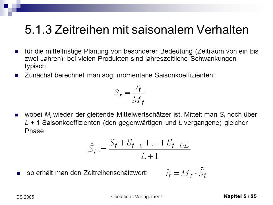 Operations ManagementKapitel 5 / 26 SS 2005 Zeitreihe mit Saisonalem Verhalten II Dabei gibt die Länge der Saison an (z.B.