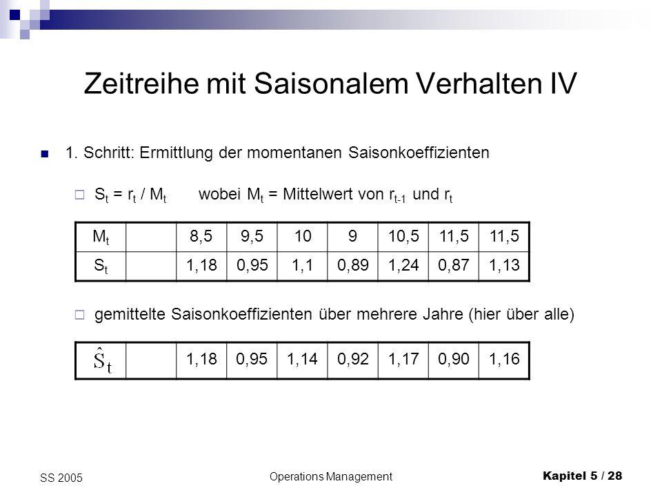 Operations ManagementKapitel 5 / 29 SS 2005 Zeitreihe mit Saisonalem Verhalten V Zusatz: oft werden die gemittelten Saisonfaktoren so korrigiert, dass die Summe über einen saisonalen Zyklus ergibt.