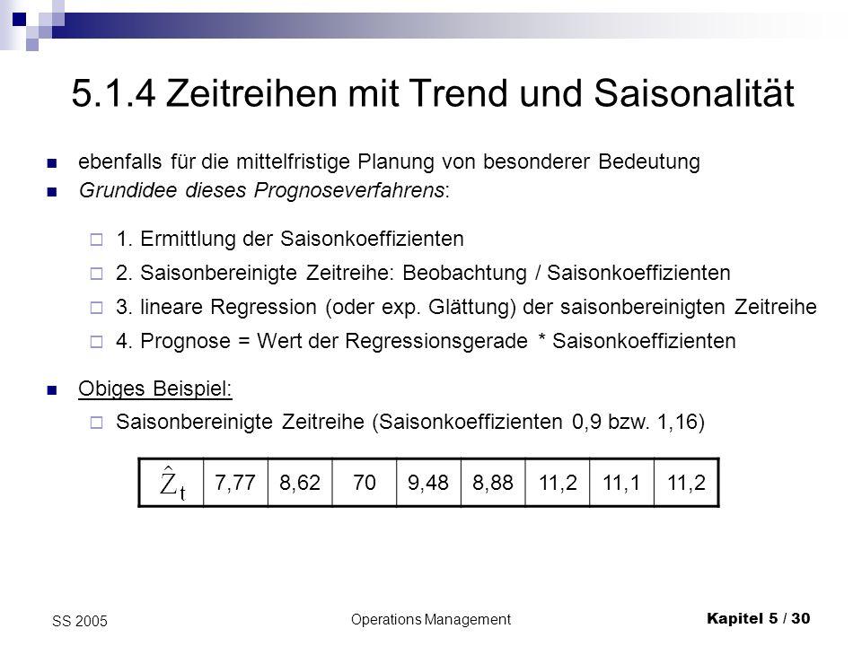 Operations ManagementKapitel 5 / 31 SS 2005 Zeitreihe mit Trend und Saisonalität II Diese Werte seien nun die r t, die mittels Regression analysiert werden sollen.