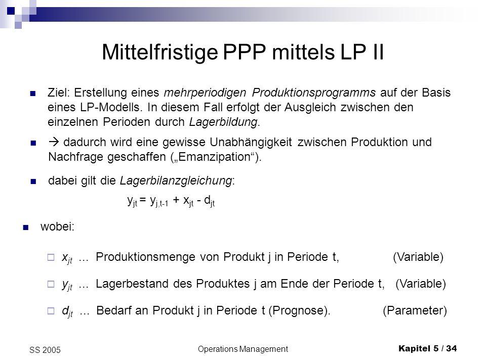 Operations ManagementKapitel 5 / 35 SS 2005 Mittelfristige PPP mittels LP III Zur Vermeidung von Kapazitätsengpässen kann nicht nur vorproduziert werden, sondern auch Zusatzkapazität in Anspruch genommen werden.