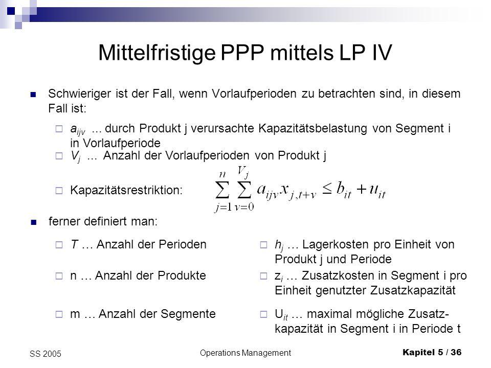 Operations ManagementKapitel 5 / 37 SS 2005 Mittelfristige PPP mittels LP V y jt = y j,t-1 + x jt - d jt x jt, y jt, u it 0 u it U it y j0 gegeben Lager + Zusatzkosten für j = 1,...,n und t = 1,...,T für i = 1,...,m und t = 1,...,T für j = 1,...,n und t = 1,...,T für i = 1,...,m, j = 1,...,n und t = 1,...,T für j = 1,...,n...
