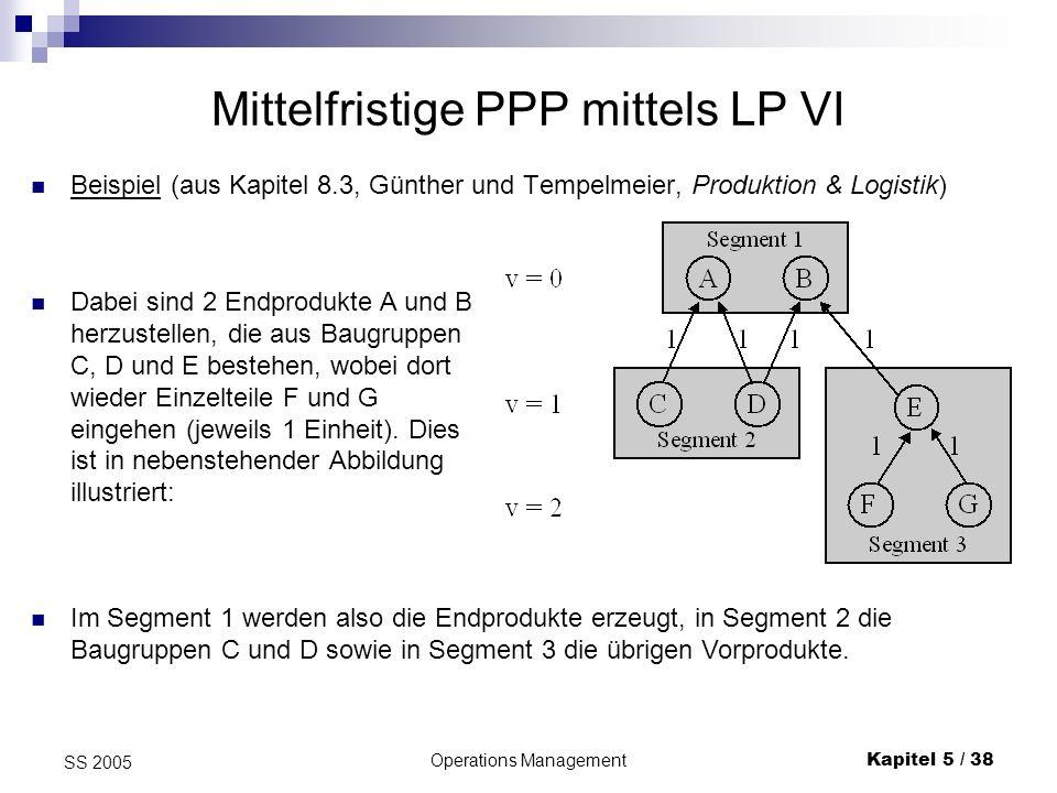 Operations ManagementKapitel 5 / 38 SS 2005 Beispiel (aus Kapitel 8.3, Günther und Tempelmeier, Produktion & Logistik) Mittelfristige PPP mittels LP V