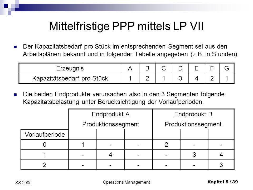 Operations ManagementKapitel 5 / 40 SS 2005 Die Kapazitätsrestriktionen für die 3 Segmente lauten also: Mittelfristige PPP mittels LP VIII 4 x A,t+1 + 3 x B,t+1 - u 2t b 2t Segment 2(C und D) 4 x B,t+1 + 3 x B,t+2 - u 3t b 3t Segment 3(E bis G) 1 x At + 2 x Bt - u 1t b 1t Segment 1(A und B) Hinzu kommen die übrigen Bedingungen aus obigem LP.
