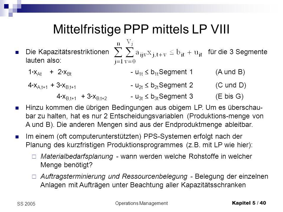 Operations ManagementKapitel 5 / 41 SS 2005 5.2.2 mittelfristige Programmplanung ohne LP Unter der Voraussetzung linearer Produktionszusammenhänge ist das LP ein geeignetes Verfahren, um bereits recht komplexe Situationen der mittelfristigen Planung optimal zu gestalten.