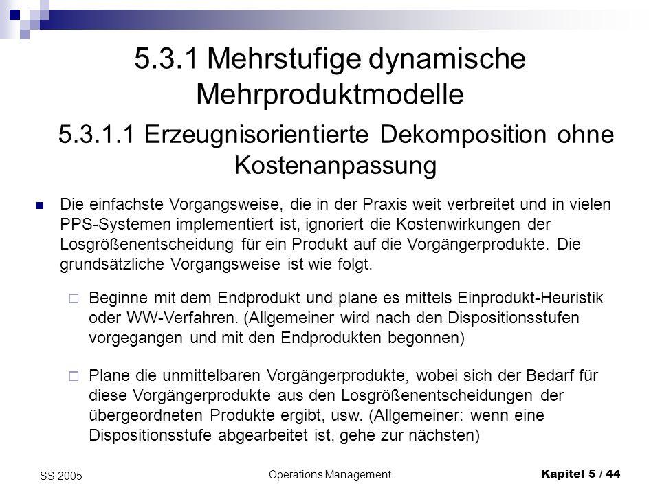 Operations ManagementKapitel 5 / 45 SS 2005 Erzeugnisorientierte Dekomposition II Beispiel: N = 2 Produkte, T = 4 Perioden, a 12 = 1, Bedarf, Rüstkosten und Lagerkosten wie folgt: Produktt = 1t = 2t = 3t = 4SiSi hihi i = 1----12010 i = 210 10011 Zunächst wird das Endprodukt i = 2 geplant.