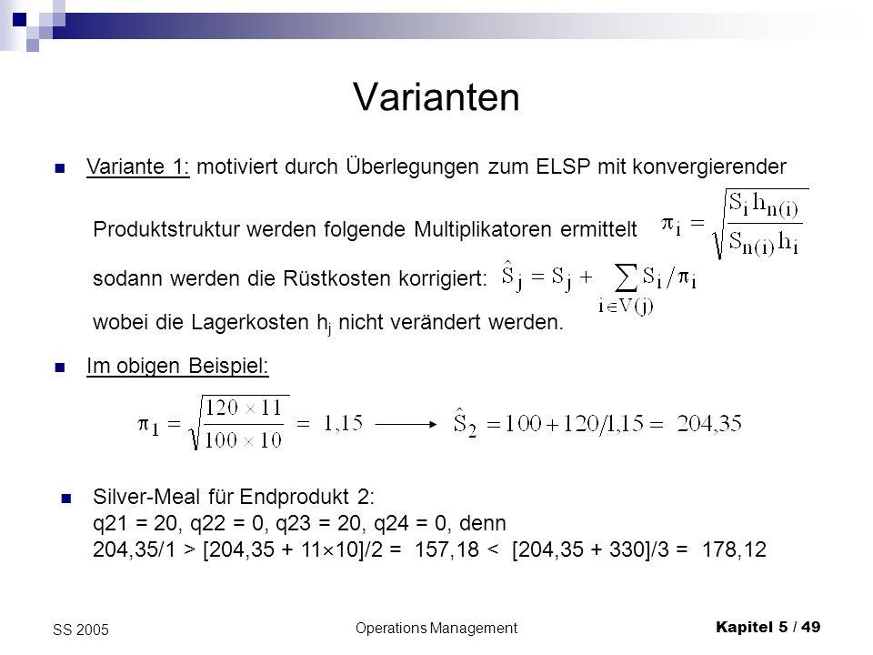 Operations ManagementKapitel 5 / 50 SS 2005 Varianten II Variante 2: ähnlich wie Variante 1, berücksichtigt aber i 1, also Variante 3: berücksichtigt auch noch die Ganzzahligkeit der i, usw.